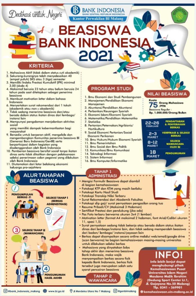 Beasiswa Bank Indonesia 2021